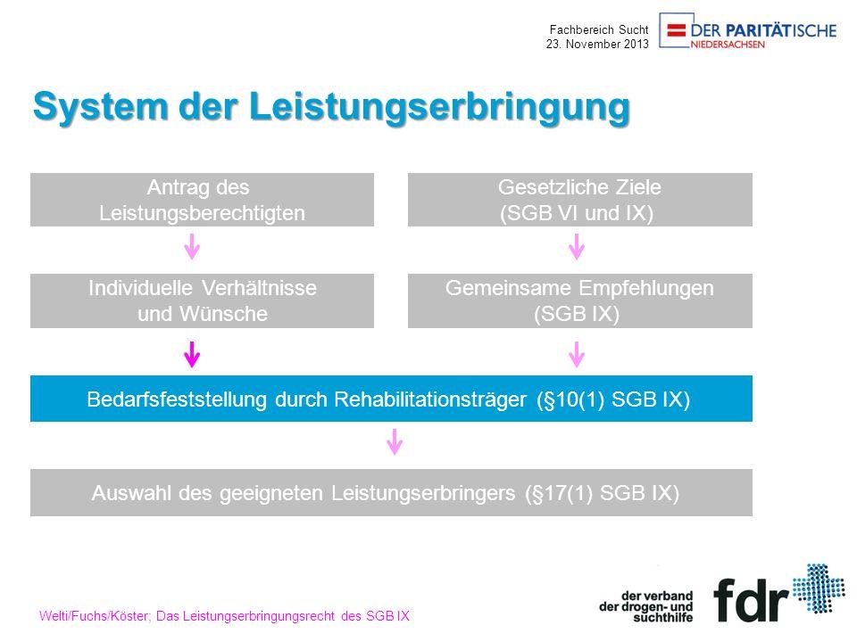 Fachbereich Sucht 23. November 2013 System der Leistungserbringung Antrag des Leistungsberechtigten Bedarfsfeststellung durch Rehabilitationsträger (§