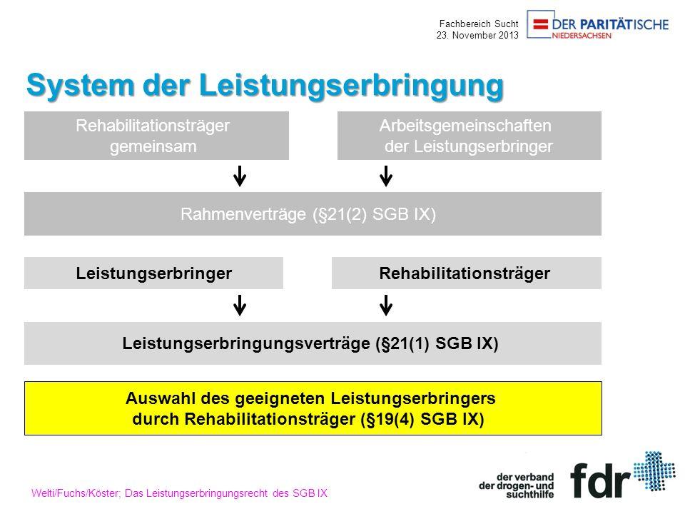 Fachbereich Sucht 23. November 2013 System der Leistungserbringung Rehabilitationsträger gemeinsam Rahmenverträge (§21(2) SGB IX) Leistungserbringungs