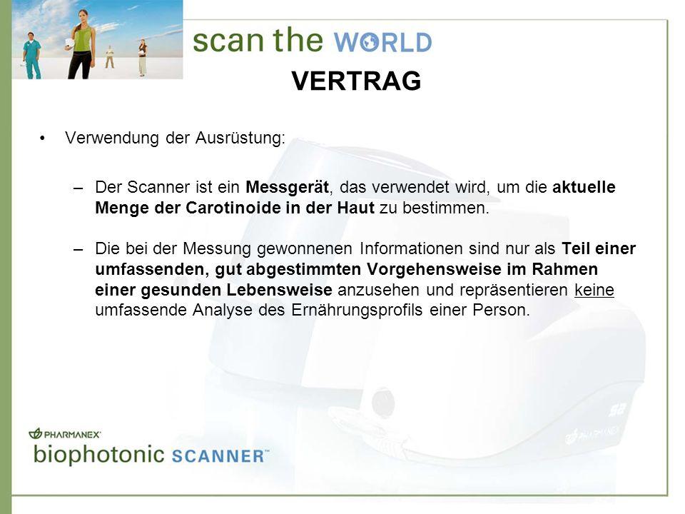 VERTRAG Verwendung der Ausrüstung: –Der Scanner ist ein Messgerät, das verwendet wird, um die aktuelle Menge der Carotinoide in der Haut zu bestimmen.