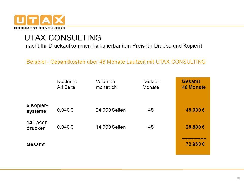 18 UTAX CONSULTING macht Ihr Druckaufkommen kalkulierbar (ein Preis für Drucke und Kopien) 6 Kopier- systeme 14 Laser- drucker Kosten je A4 Seite 0,04