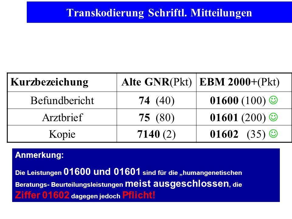 Transkodierung Schriftl. Mitteilungen KurzbezeichungAlte GNR(Pkt)EBM 2000+(Pkt) Befundbericht74 (40) 01600 (100) Arztbrief75 (80) 01601 (200) Kopie714