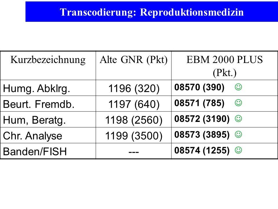 Transcodierung: Reproduktionsmedizin KurzbezeichnungAlte GNR (Pkt)EBM 2000 PLUS (Pkt.) Humg. Abklrg.1196 (320) 08570 (390) Beurt. Fremdb.1197 (640) 08