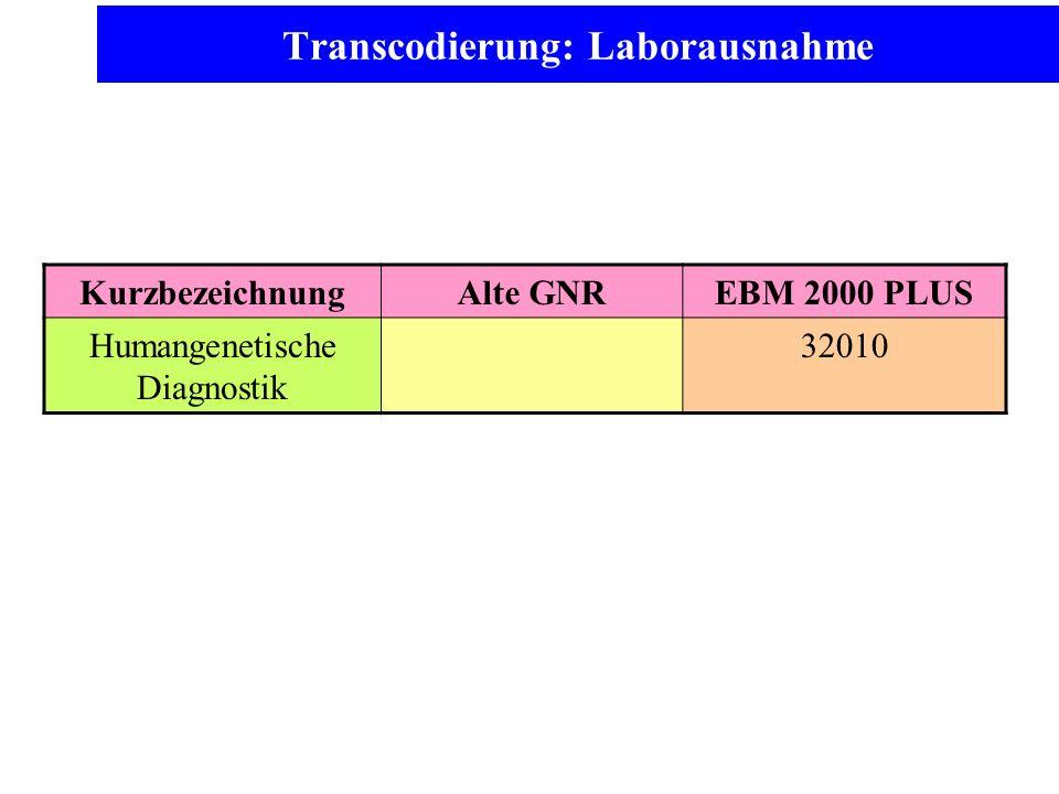 Transcodierung: Laborausnahme KurzbezeichnungAlte GNREBM 2000 PLUS Humangenetische Diagnostik 32010
