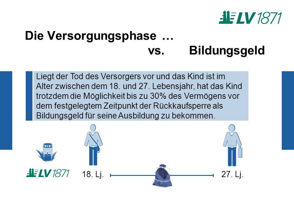 Die Versorgungsphase … vs. Bildungsgeld 18. Lj. 27.