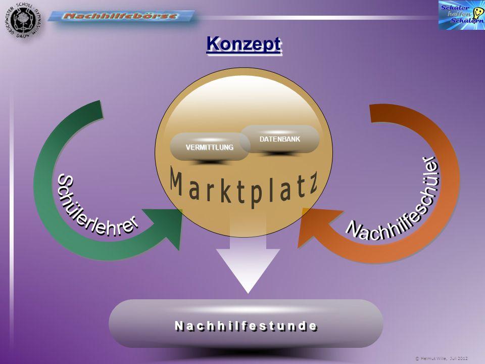 © Helmut Wille, Juli 2012 Situation:Situation: Nachhilfebedarf ist vorhanden, aber Lehrersuche schwierig, Überblick fehlt, teuer … Geei gnete Nachhilf
