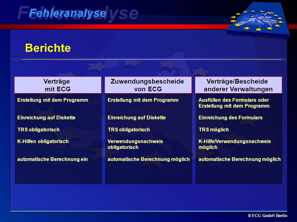 © ECG GmbH Berlin Berichte Fehleranalyse Verträge mit ECG Erstellung mit dem Programm Einreichung auf Diskette TRS obligatorisch K-Hilfen obligatorisch automatische Berechnung ein Zuwendungsbescheide von ECG Erstellung mit dem Programm Einreichung auf Diskette TRS obligatorisch Verwendungsnachweis obligatorisch automatische Berechnung möglich Verträge/Bescheide anderer Verwaltungen Ausfüllen des Formulars oder Erstellung mit dem Programm Einreichung des Formulars TRS möglich K-Hilfe/Verwendungsnachweis möglich automatische Berechnung möglich