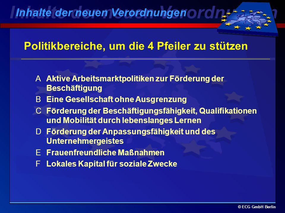 © ECG GmbH Berlin Beschäftigungspolitische Leitlinien 2000 Entscheidung des Rates vom 13.03.2000 4 Pfeiler: Verbesserung der Beschäftigungsfähigkeit E