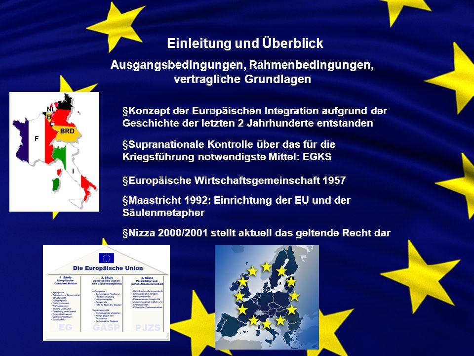 Einleitung und Überblick Ausgangsbedingungen, Rahmenbedingungen, vertragliche Grundlagen §Konzept der Europäischen Integration aufgrund der Geschichte der letzten 2 Jahrhunderte entstanden §Supranationale Kontrolle über das für die Kriegsführung notwendigste Mittel: EGKS §Europäische Wirtschaftsgemeinschaft 1957 §Maastricht 1992: Einrichtung der EU und der Säulenmetapher §Nizza 2000/2001 stellt aktuell das geltende Recht dar
