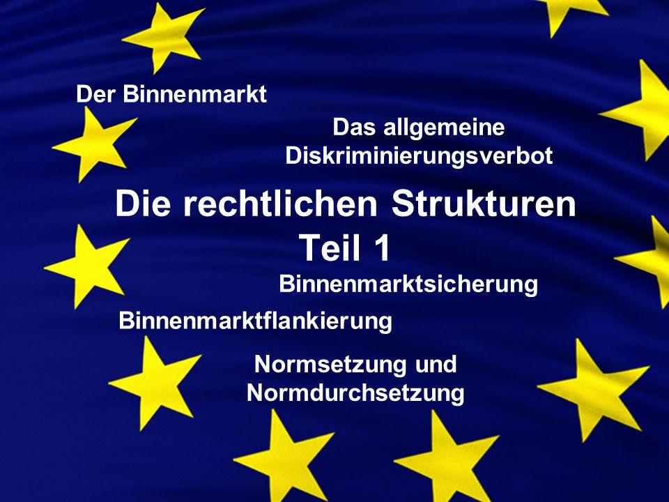 Die rechtlichen Strukturen Teil 1 Der Binnenmarkt Das allgemeine Diskriminierungsverbot Binnenmarktflankierung Binnenmarktsicherung Normsetzung und Normdurchsetzung