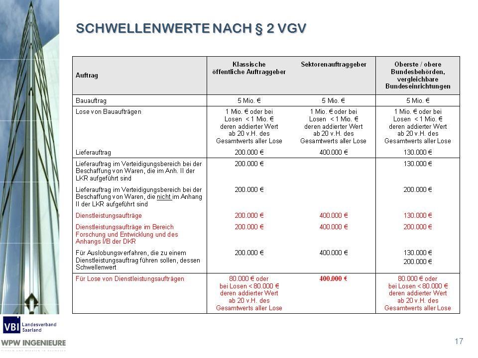 17 Landesverband Saarland SCHWELLENWERTE NACH § 2 VGV
