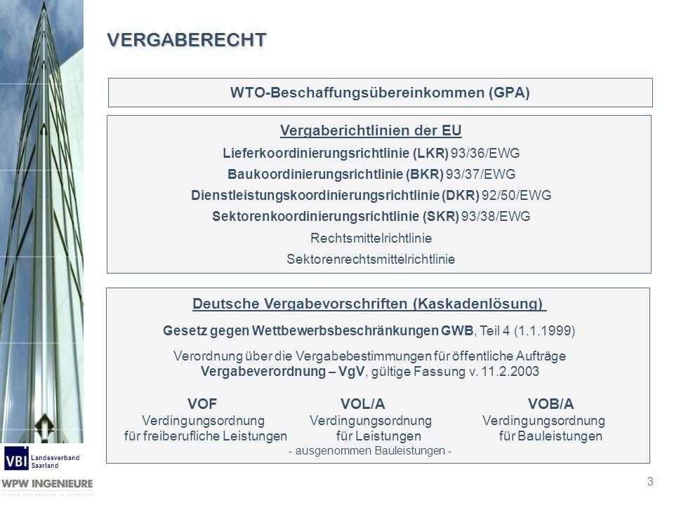 3 Landesverband Saarland VERGABERECHT WTO-Beschaffungsübereinkommen (GPA) Vergaberichtlinien der EU Lieferkoordinierungsrichtlinie (LKR) 93/36/EWG Bau