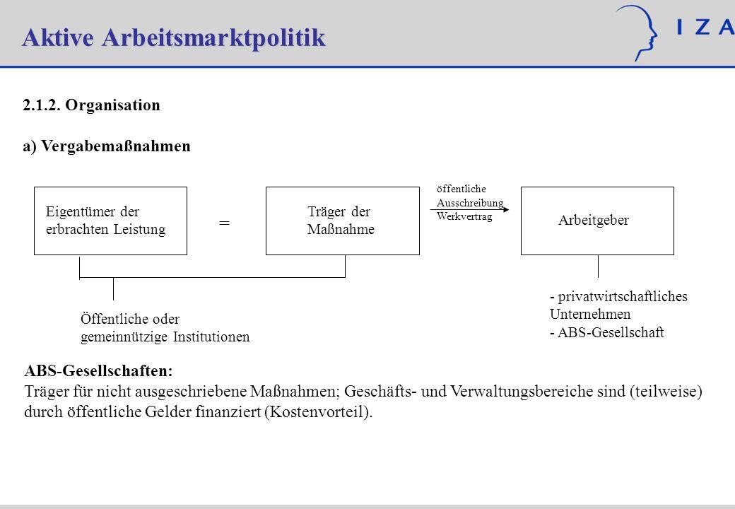 Aktive Arbeitsmarktpolitik 4.