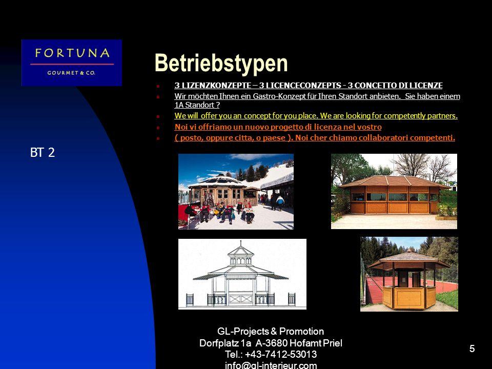 GL-Projects & Promotion Dorfplatz 1a A-3680 Hofamt Priel Tel.: +43-7412-53013 info@gl-interieur.com 5 Betriebstypen 3 LIZENZKONZEPTE – 3 LICENCECONZEP