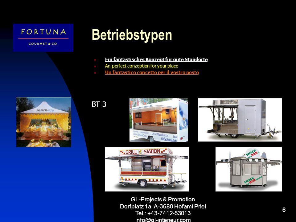 GL-Projects & Promotion Dorfplatz 1a A-3680 Hofamt Priel Tel.: +43-7412-53013 info@gl-interieur.com 7 Die Idee Das FORTUNA Gourmet & Co.