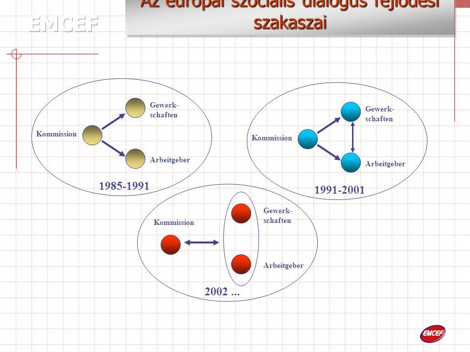 Diskussionsthemen Gemeinsame Stellungnahme zur Notwendigkeit der «Europäischen Strategie für Bodenschätze» (22.