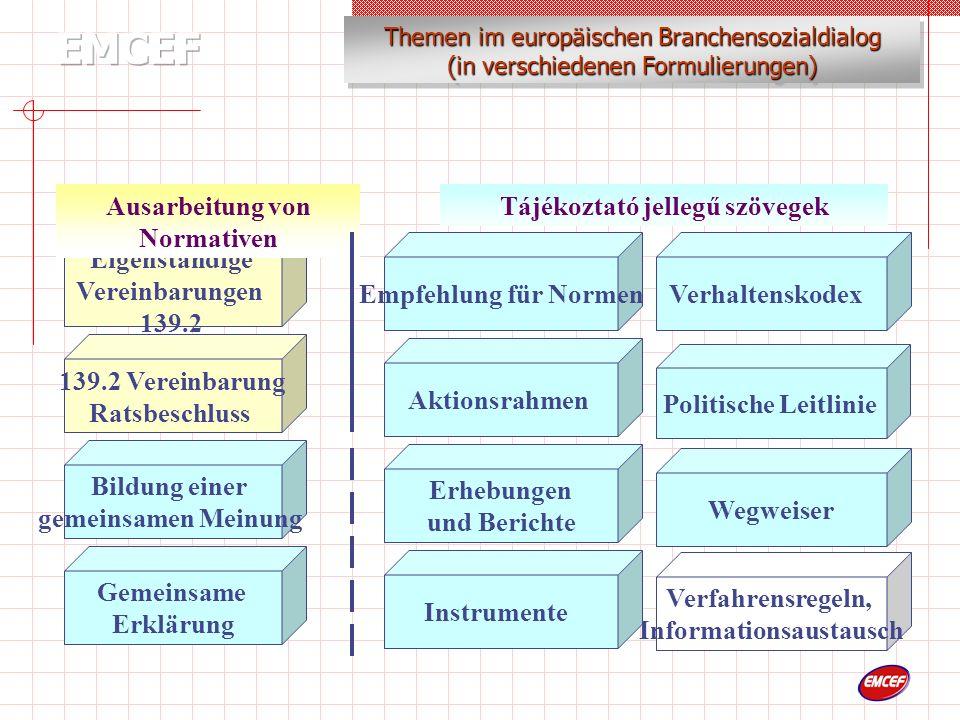 Diskussionsthemen Stellungnahme zu den Grenzwerten für Stickmonoxyde (NO), (2003/01/21).