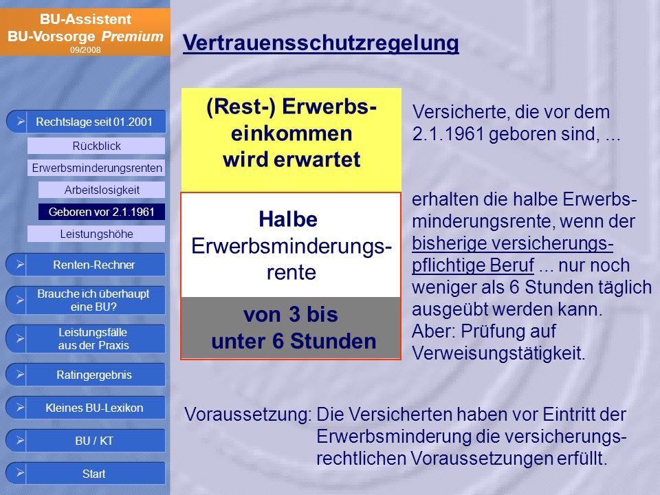 BU-Assistent BU-Vorsorge Premium 09/2008 Halbe Erwerbsminderungs- rente von 3 bis unter 6 Stunden (Rest-) Erwerbs- einkommen wird erwartet Vertrauenss