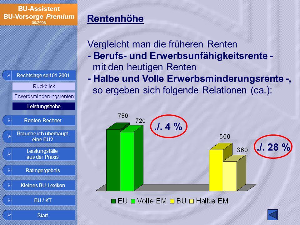 BU-Assistent BU-Vorsorge Premium 09/2008 Rentenhöhe Vergleicht man die früheren Renten - Berufs- und Erwerbsunfähigkeitsrente - mit den heutigen Rente