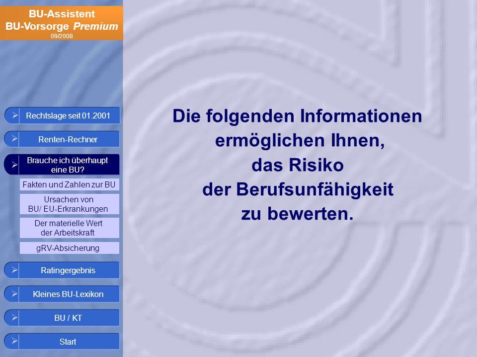 BU-Assistent BU-Vorsorge Premium 09/2008 Fakten und Zahlen zur BU Der materielle Wert der Arbeitskraft Ursachen von BU/ EU-Erkrankungen Ratingergebnis