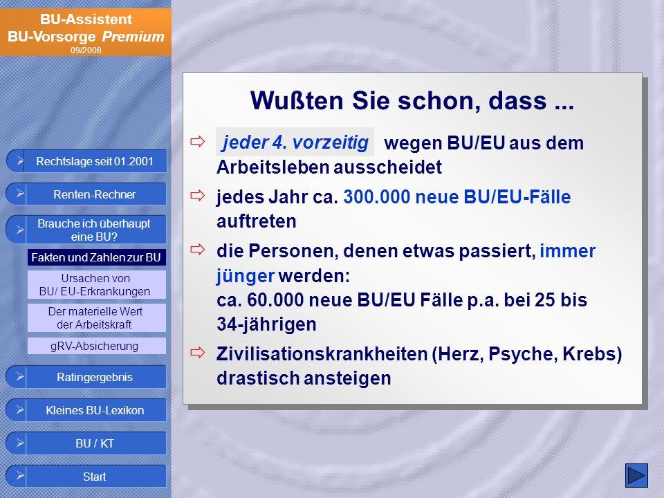 BU-Assistent BU-Vorsorge Premium 09/2008 Wußten Sie schon, dass... wegen BU/EU aus dem Arbeitsleben ausscheidet jedes Jahr ca. 300.000 neue BU/EU-Fäll