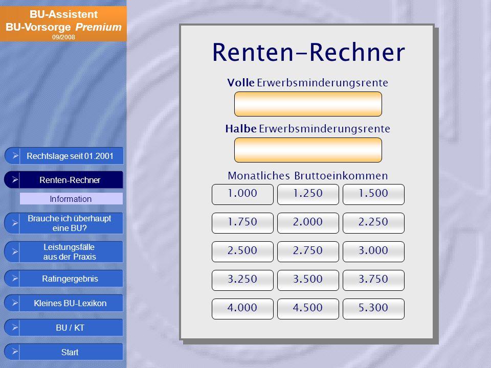 BU-Assistent BU-Vorsorge Premium 09/2008 Renten-Rechner Information Ratingergebnis Start Leistungsfälle aus der Praxis Kleines BU-Lexikon BU / KT Brau