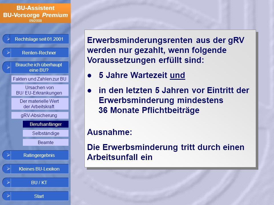 BU-Assistent BU-Vorsorge Premium 09/2008 Erwerbsminderungsrenten aus der gRV werden nur gezahlt, wenn folgende Voraussetzungen erfüllt sind: l 5 Jahre