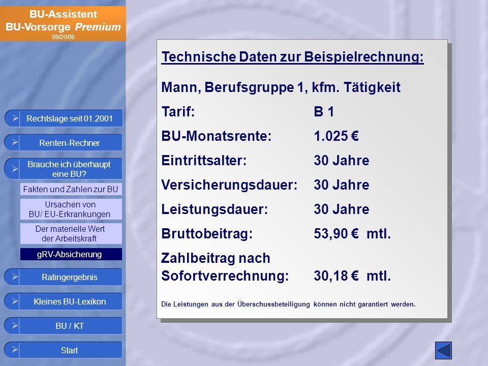 BU-Assistent BU-Vorsorge Premium 09/2008 Technische Daten zur Beispielrechnung: Mann, Berufsgruppe 1, kfm. Tätigkeit Tarif:B 1 BU-Monatsrente:1.025 Ei