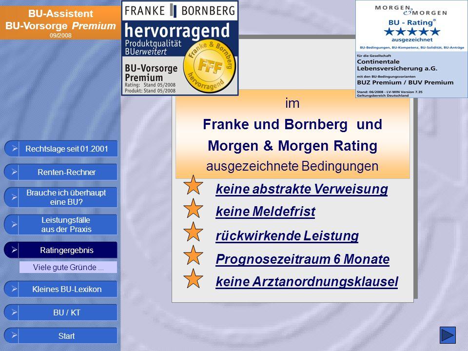 BU-Assistent BU-Vorsorge Premium 09/2008 im Franke und Bornberg und Morgen & Morgen Rating ausgezeichnete Bedingungen rückwirkende Leistung Prognoseze