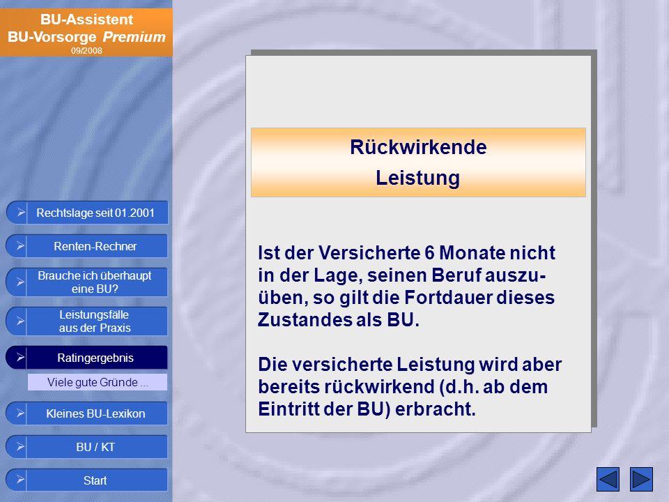 BU-Assistent BU-Vorsorge Premium 09/2008 Rechtslage seit 01.2001 Rückwirkende Leistung Ist der Versicherte 6 Monate nicht in der Lage, seinen Beruf au