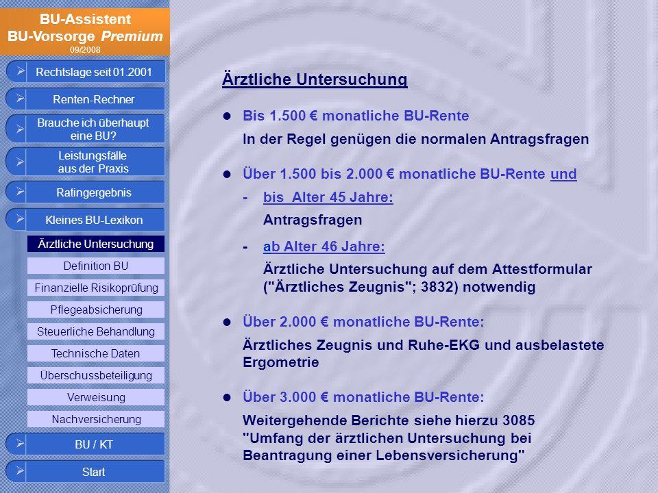 BU-Assistent BU-Vorsorge Premium 09/2008 Rechtslage seit 01.2001 Finanzielle Risikoprüfung Definition BU Überschussbeteiligung Steuerliche Behandlung
