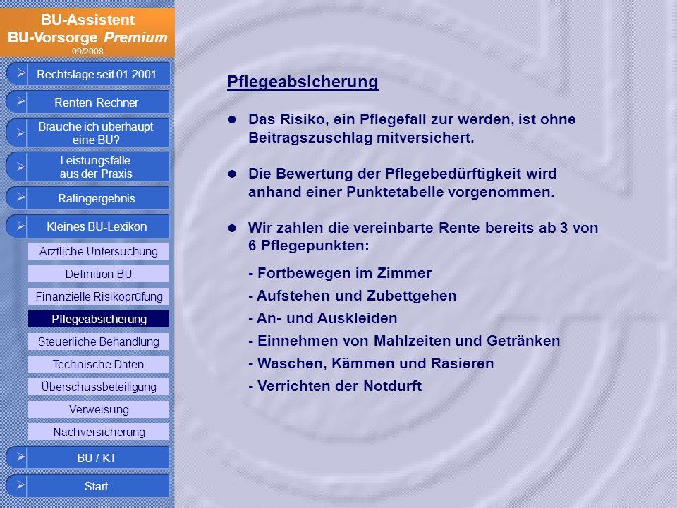 BU-Assistent BU-Vorsorge Premium 09/2008 Rechtslage seit 01.2001 Pflegeabsicherung Das Risiko, ein Pflegefall zur werden, ist ohne Beitragszuschlag mi