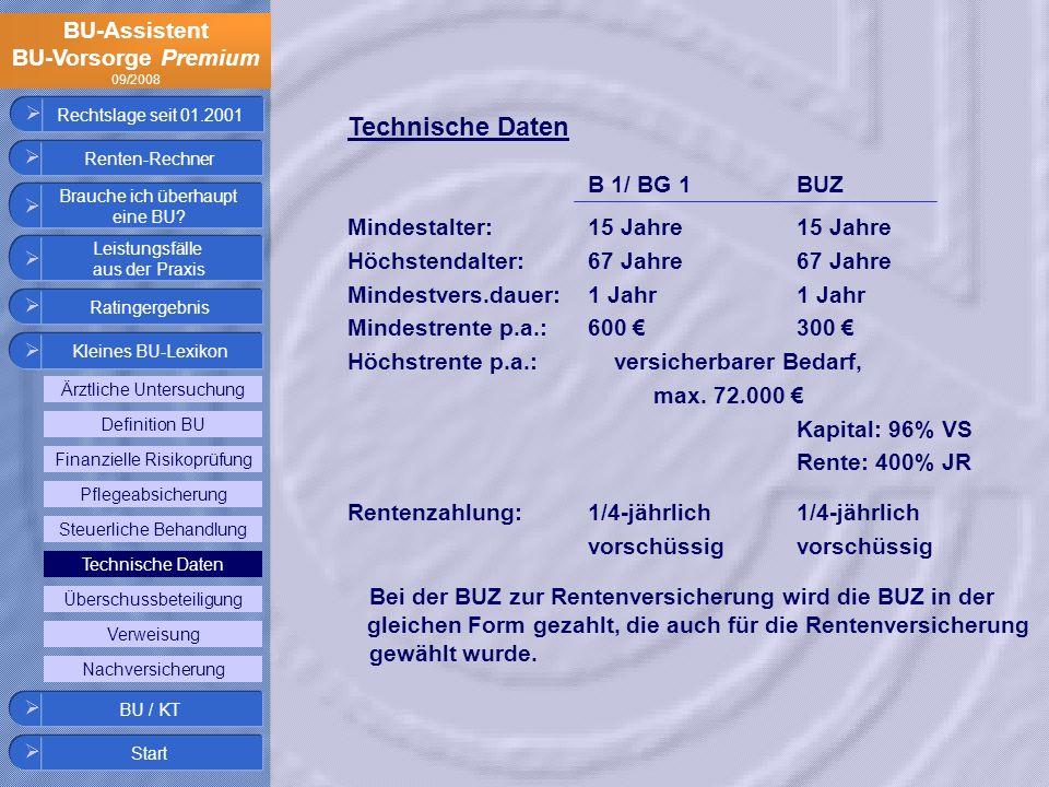 BU-Assistent BU-Vorsorge Premium 09/2008 Rechtslage seit 01.2001 Technische Daten B 1/ BG 1BUZ Mindestalter:15 Jahre15 Jahre Höchstendalter:67 Jahre67