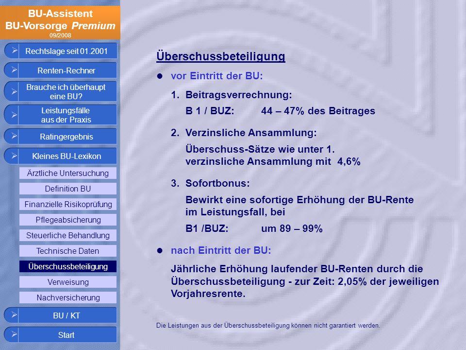 BU-Assistent BU-Vorsorge Premium 09/2008 Rechtslage seit 01.2001 Überschussbeteiligung vor Eintritt der BU: 1.Beitragsverrechnung: B 1 / BUZ: 44 – 47%