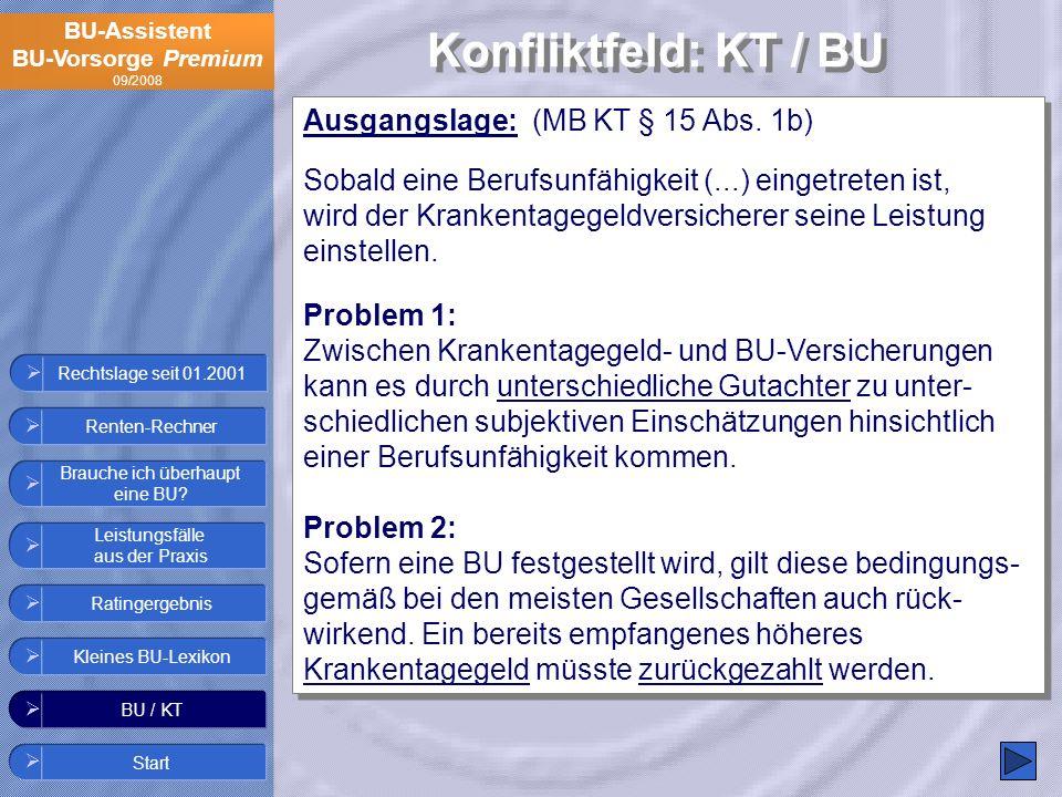 BU-Assistent BU-Vorsorge Premium 09/2008 Konfliktfeld: KT / BU Ausgangslage: (MB KT § 15 Abs. 1b) Sobald eine Berufsunfähigkeit (...) eingetreten ist,
