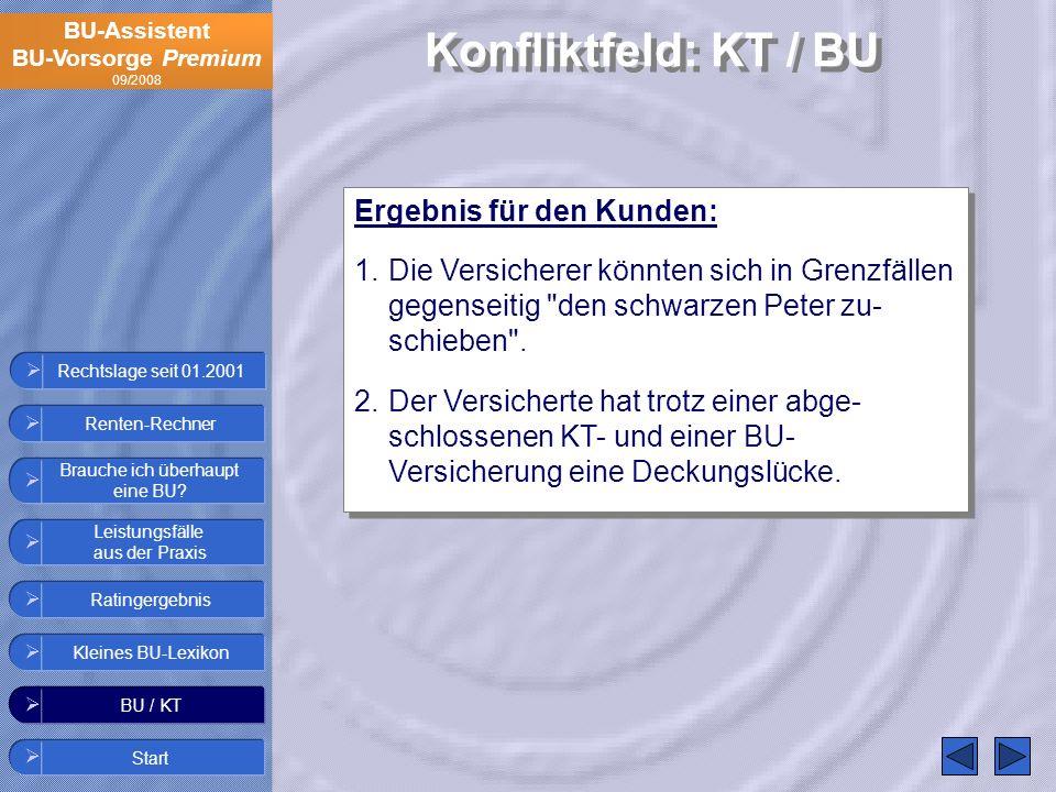 BU-Assistent BU-Vorsorge Premium 09/2008 Rechtslage seit 01.2001 Ergebnis für den Kunden: 1.Die Versicherer könnten sich in Grenzfällen gegenseitig