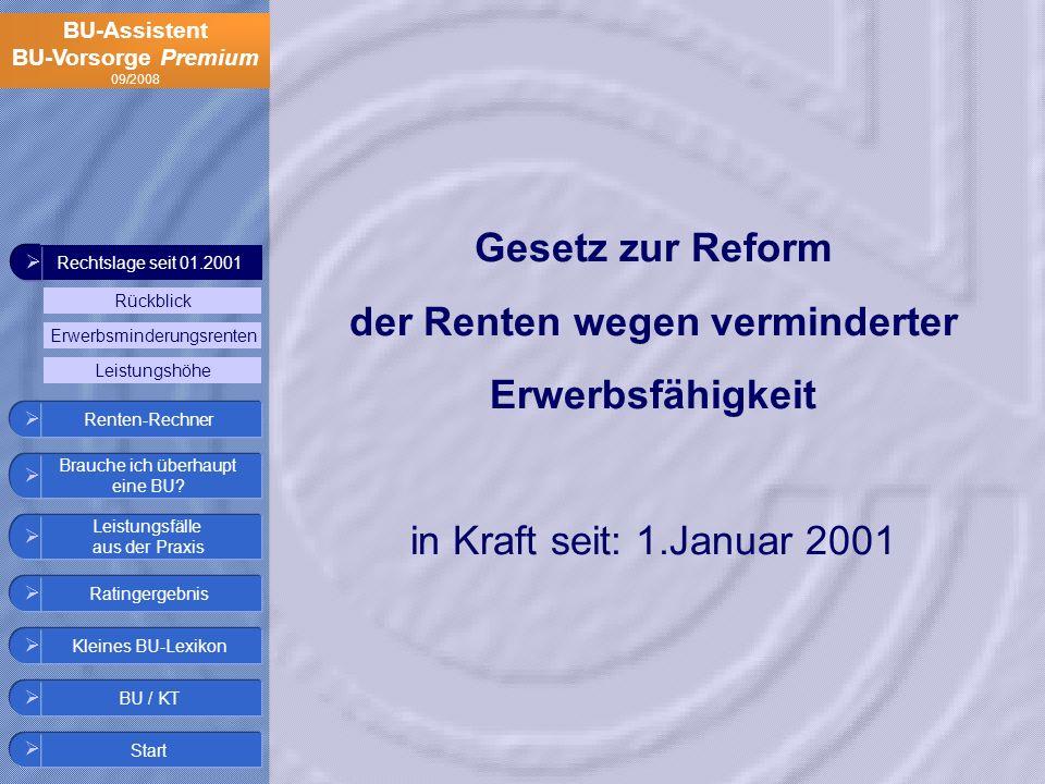 BU-Assistent BU-Vorsorge Premium 09/2008 Ratingergebnis Start Leistungsfälle aus der Praxis Kleines BU-Lexikon BU / KT Brauche ich überhaupt eine BU?