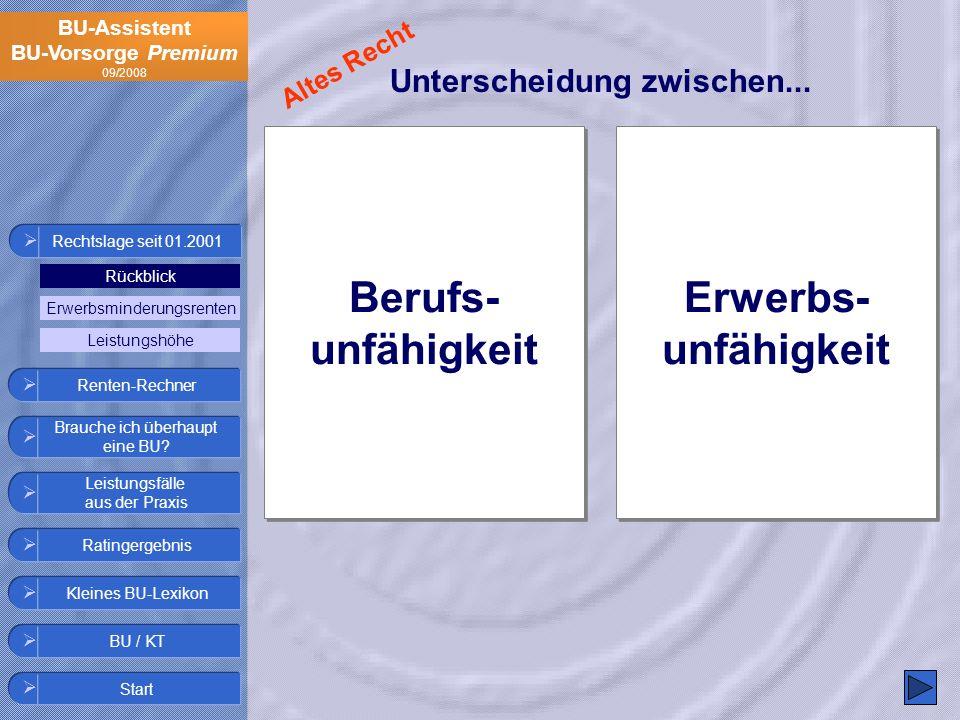 BU-Assistent BU-Vorsorge Premium 09/2008 Berufs- unfähigkeit Berufs- unfähigkeit Erwerbs- unfähigkeit Erwerbs- unfähigkeit Unterscheidung zwischen...