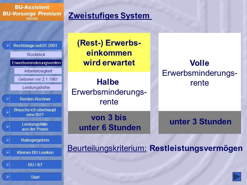 BU-Assistent BU-Vorsorge Premium 09/2008 Halbe Erwerbsminderungs- rente Volle Erwerbsminderungs- rente Beurteilungskriterium: Restleistungsvermögen un