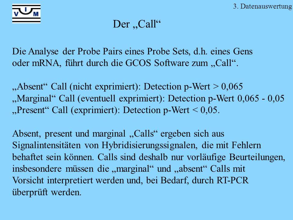 Der Call 3. Datenauswertung Die Analyse der Probe Pairs eines Probe Sets, d.h. eines Gens oder mRNA, führt durch die GCOS Software zum Call. Absent Ca