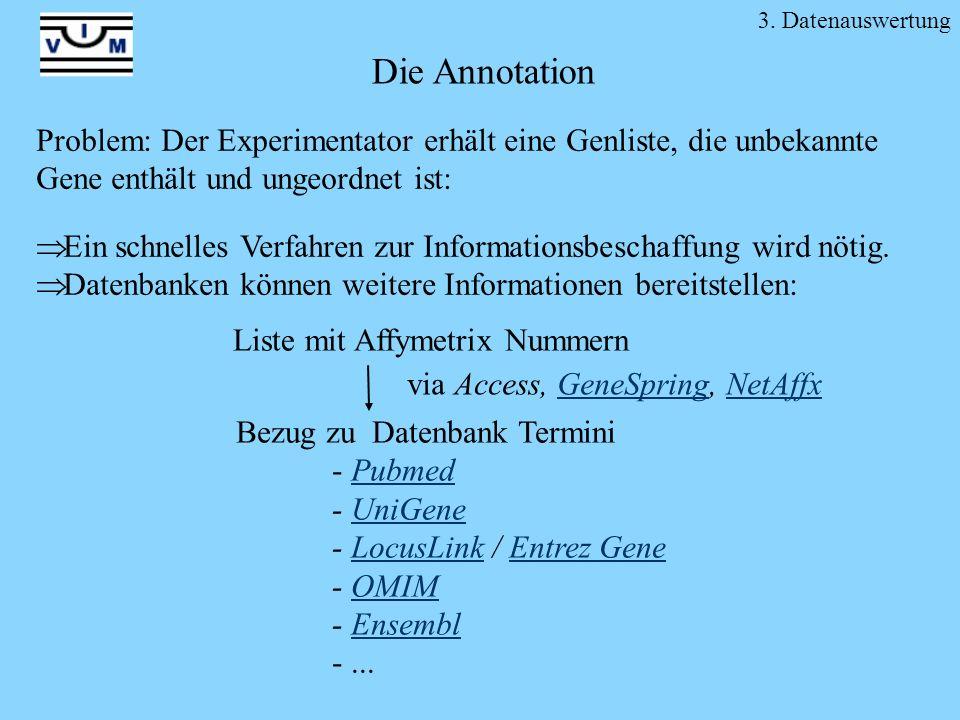 Die Annotation Liste mit Affymetrix Nummern via Access, GeneSpring, NetAffxGeneSpringNetAffx Bezug zu Datenbank Termini - PubmedPubmed - UniGeneUniGen