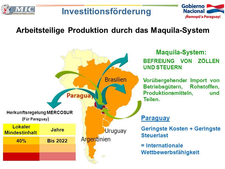 Maquila-System: BEFREIUNG VON ZÖLLEN UND STEUERN Vorübergehender Import von Betriebsgütern, Rohstoffen, Produktionsmitteln, und Teilen. Arbeitsteilige