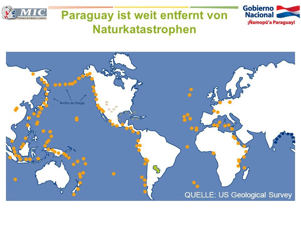 Paraguay ist weit entfernt von Naturkatastrophen QUELLE: US Geological Survey
