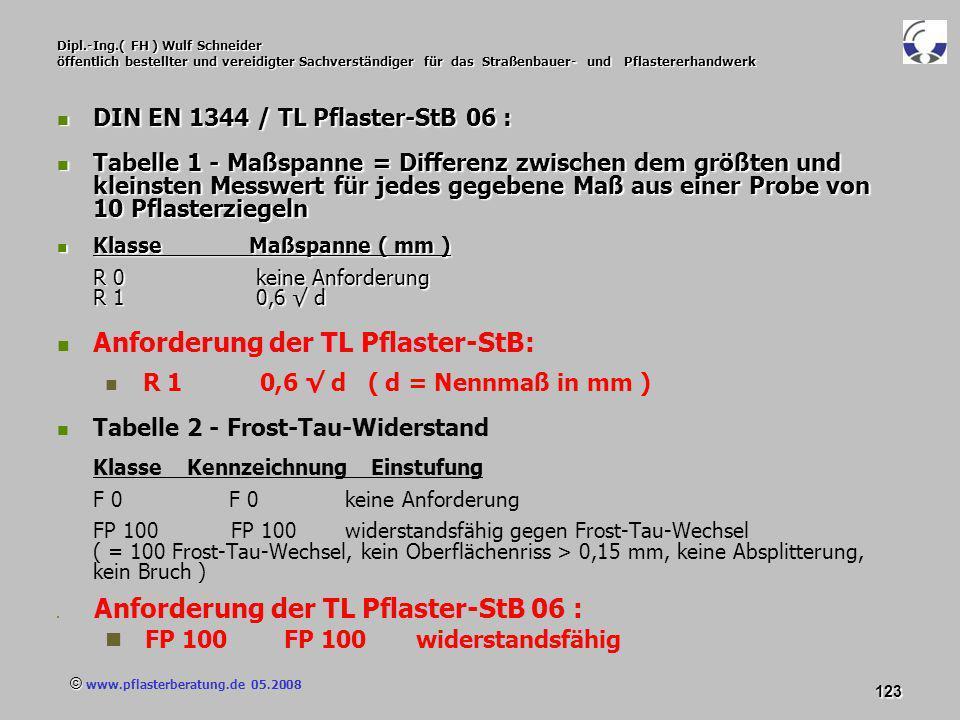 © www.pflasterberatung.de 05.2008 123 Dipl.-Ing.( FH ) Wulf Schneider öffentlich bestellter und vereidigter Sachverständiger für das Straßenbauer- und
