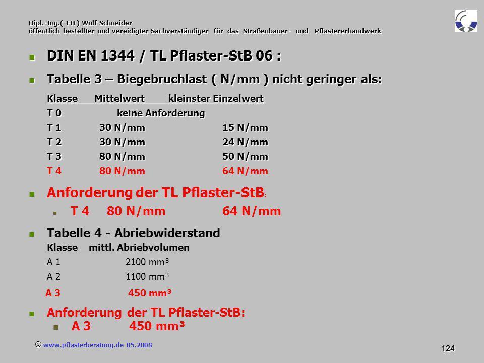 © www.pflasterberatung.de 05.2008 124 Dipl.-Ing.( FH ) Wulf Schneider öffentlich bestellter und vereidigter Sachverständiger für das Straßenbauer- und