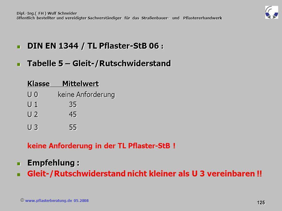 © www.pflasterberatung.de 05.2008 125 Dipl.-Ing.( FH ) Wulf Schneider öffentlich bestellter und vereidigter Sachverständiger für das Straßenbauer- und
