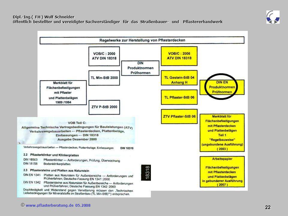 © www.pflasterberatung.de 05.2008 22 Dipl.-Ing.( FH ) Wulf Schneider öffentlich bestellter und vereidigter Sachverständiger für das Straßenbauer- und