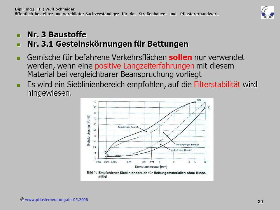 © www.pflasterberatung.de 05.2008 30 Dipl.-Ing.( FH ) Wulf Schneider öffentlich bestellter und vereidigter Sachverständiger für das Straßenbauer- und