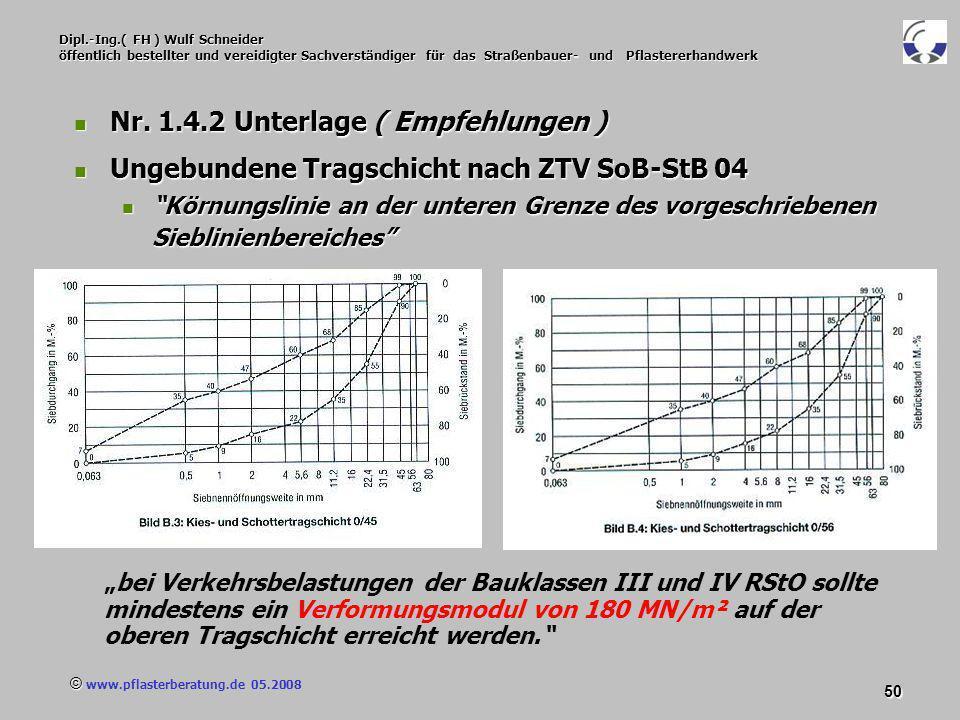 © www.pflasterberatung.de 05.2008 50 Dipl.-Ing.( FH ) Wulf Schneider öffentlich bestellter und vereidigter Sachverständiger für das Straßenbauer- und