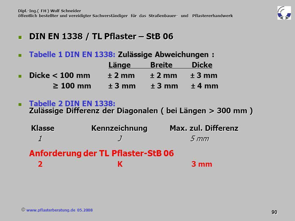 © www.pflasterberatung.de 05.2008 90 Dipl.-Ing.( FH ) Wulf Schneider öffentlich bestellter und vereidigter Sachverständiger für das Straßenbauer- und