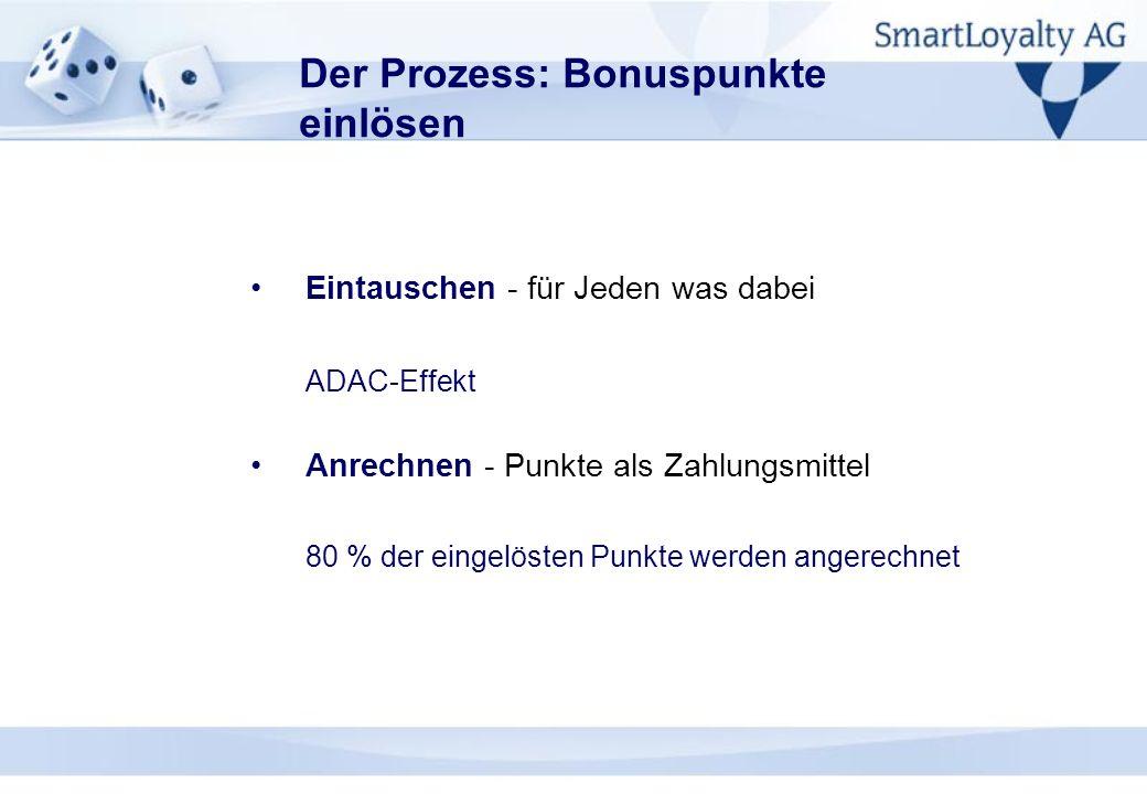 Der Prozess: Bonuspunkte einlösen Eintauschen - für Jeden was dabei ADAC-Effekt Anrechnen - Punkte als Zahlungsmittel 80 % der eingelösten Punkte werd